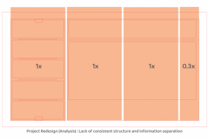 Project Redesign (Analysis) : Lack of consistent structure and information separation